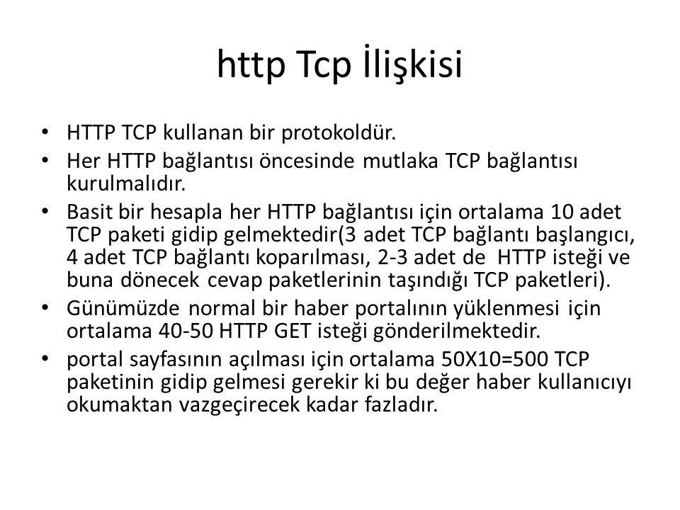 http Tcp İlişkisi HTTP TCP kullanan bir protokoldür. Her HTTP bağlantısı öncesinde mutlaka TCP bağlantısı kurulmalıdır. Basit bir hesapla her HTTP bağ