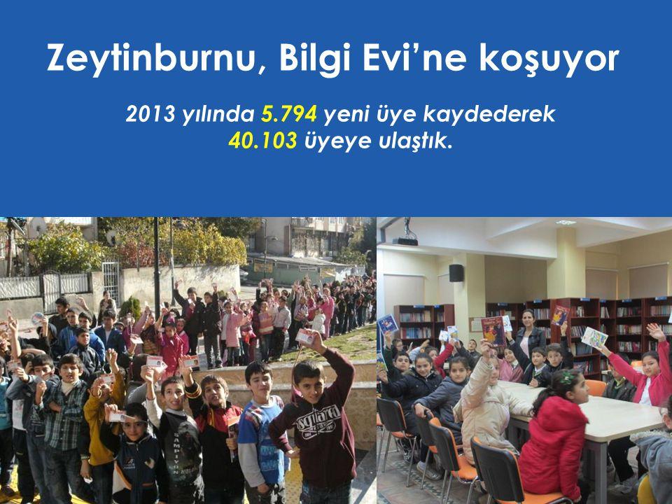 2013 yılında 5.794 yeni üye kaydederek 40.103 üyeye ulaştık.