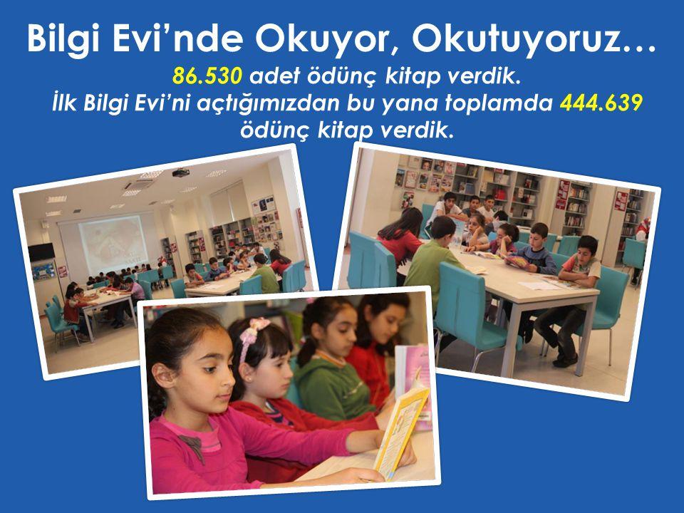 86.530 adet ödünç kitap verdik. İlk Bilgi Evi'ni açtığımızdan bu yana toplamda 444.639 ödünç kitap verdik.
