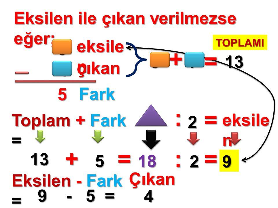 Eksilen ile çıkan verilmez toplamları ile fark verilirse eğer: Toplam ile fark toplanır.