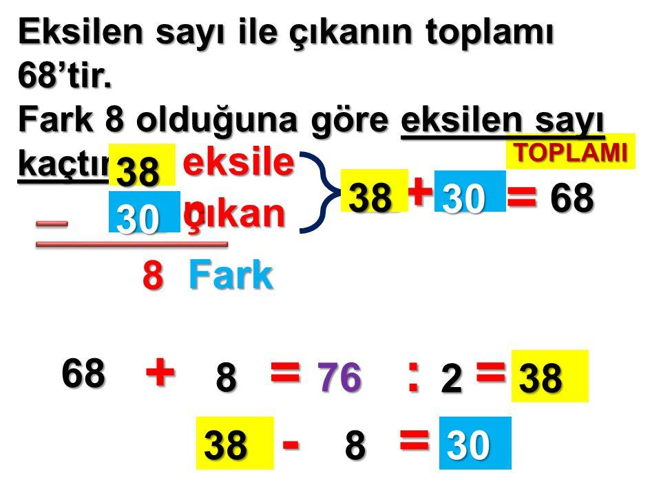 Eksilen sayı ile çıkanın toplamı 54'tir.Fark 6 olduğuna göre eksilen sayı kaçtır.