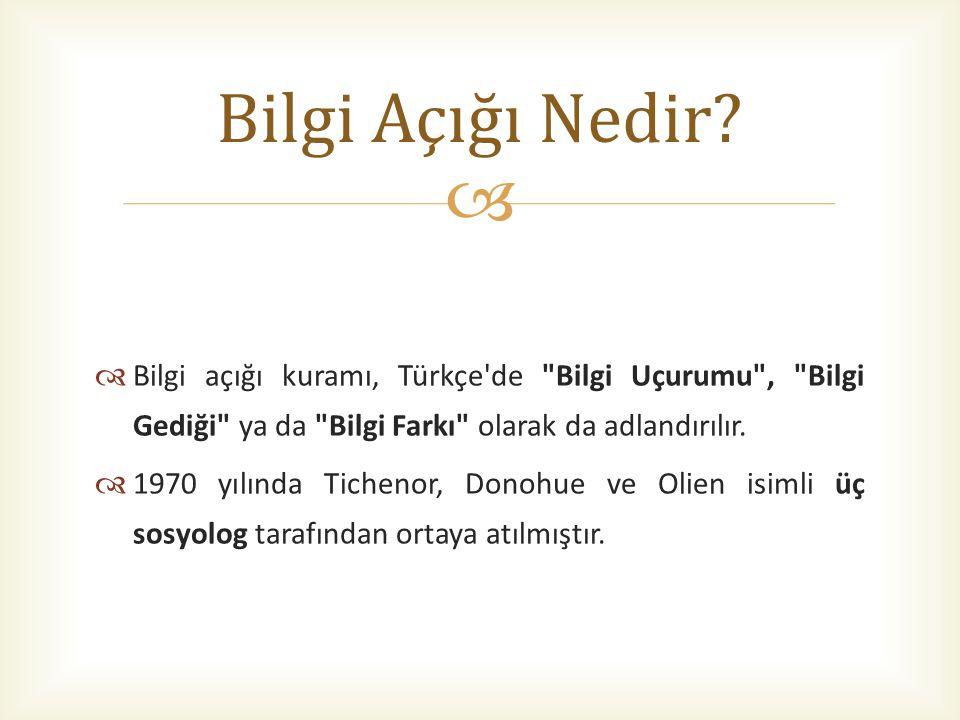   Bilgi açığı kuramı, Türkçe de Bilgi Uçurumu , Bilgi Gediği ya da Bilgi Farkı olarak da adlandırılır.