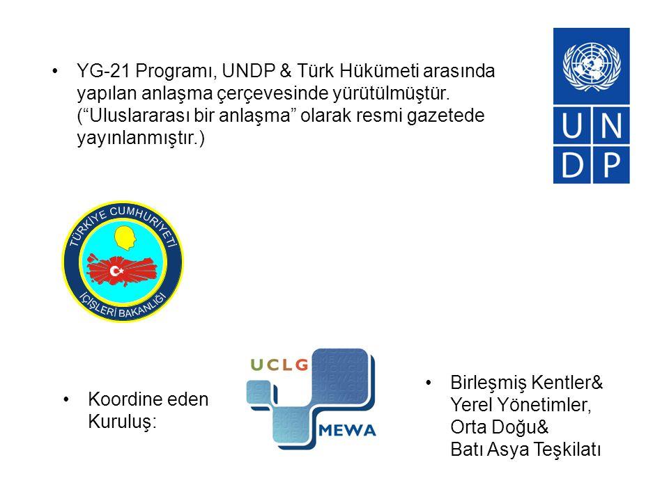 Koordine eden Kuruluş: YG-21 Programı, UNDP & Türk Hükümeti arasında yapılan anlaşma çerçevesinde yürütülmüştür.