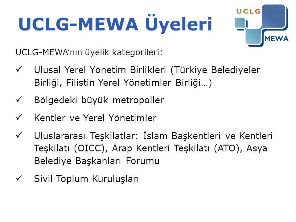 UCLG-MEWA Üyeleri UCLG-MEWA'nın üyelik kategorileri : Ulusal Yerel Yönetim Birlikleri (Türkiye Belediyeler Birliği, Filistin Yerel Yönetimler Birliği…) Bölgedeki büyük metropoller Kentler ve Yerel Yönetimler Uluslararası Teşkilatlar: İslam Başkentleri ve Kentleri Teşkilatı (OICC), Arap Kentleri Teşkilatı (ATO), Asya Belediye Başkanları Forumu Sivil Toplum Kuruluşları