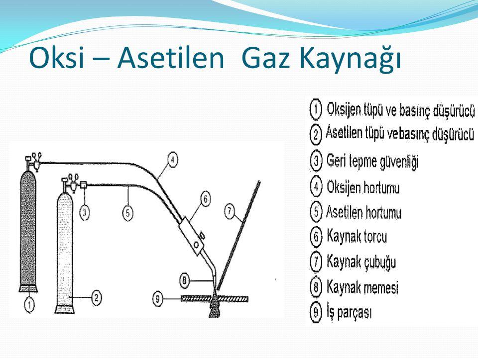Oksijen kaynağında, asetilen adı verilen bir yanıcı gaz ile yakıcı olan oksijen gazı kullanılır.