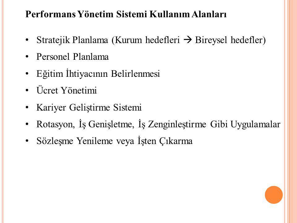 Performans Yönetim Sistemi Kullanım Alanları Stratejik Planlama (Kurum hedefleri  Bireysel hedefler) Personel Planlama Eğitim İhtiyacının Belirlenmes