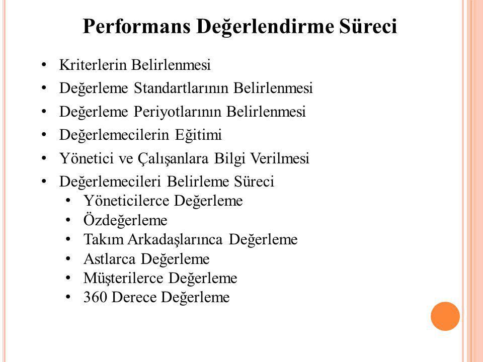Performans Değerlendirme Süreci Kriterlerin Belirlenmesi Değerleme Standartlarının Belirlenmesi Değerleme Periyotlarının Belirlenmesi Değerlemecilerin