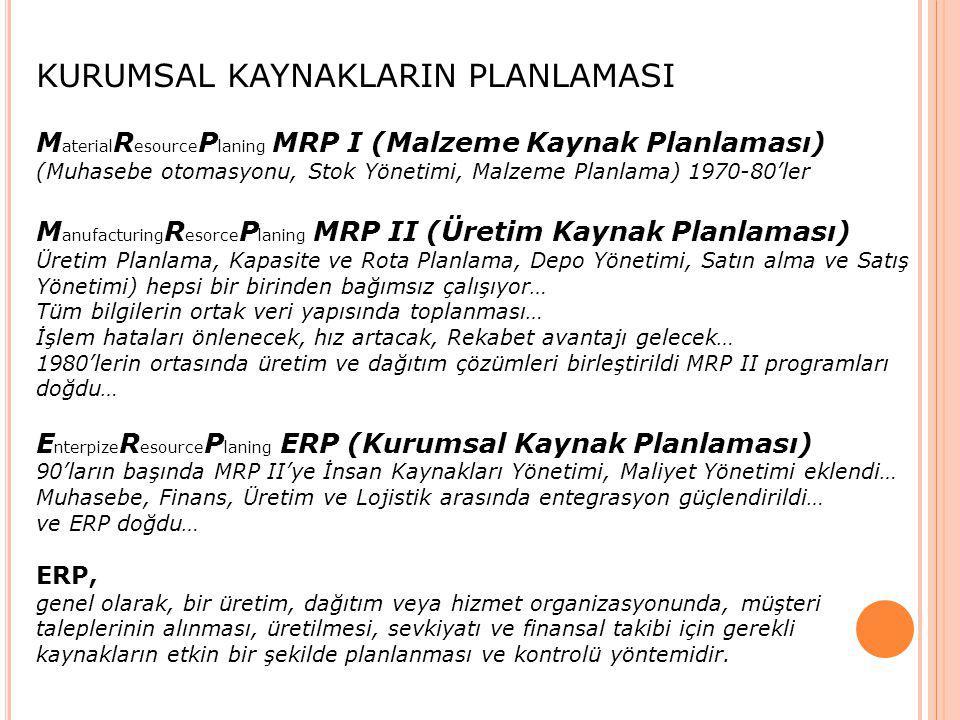 KURUMSAL KAYNAKLARIN PLANLAMASI M aterial R esource P laning MRP I (Malzeme Kaynak Planlaması) (Muhasebe otomasyonu, Stok Yönetimi, Malzeme Planlama)