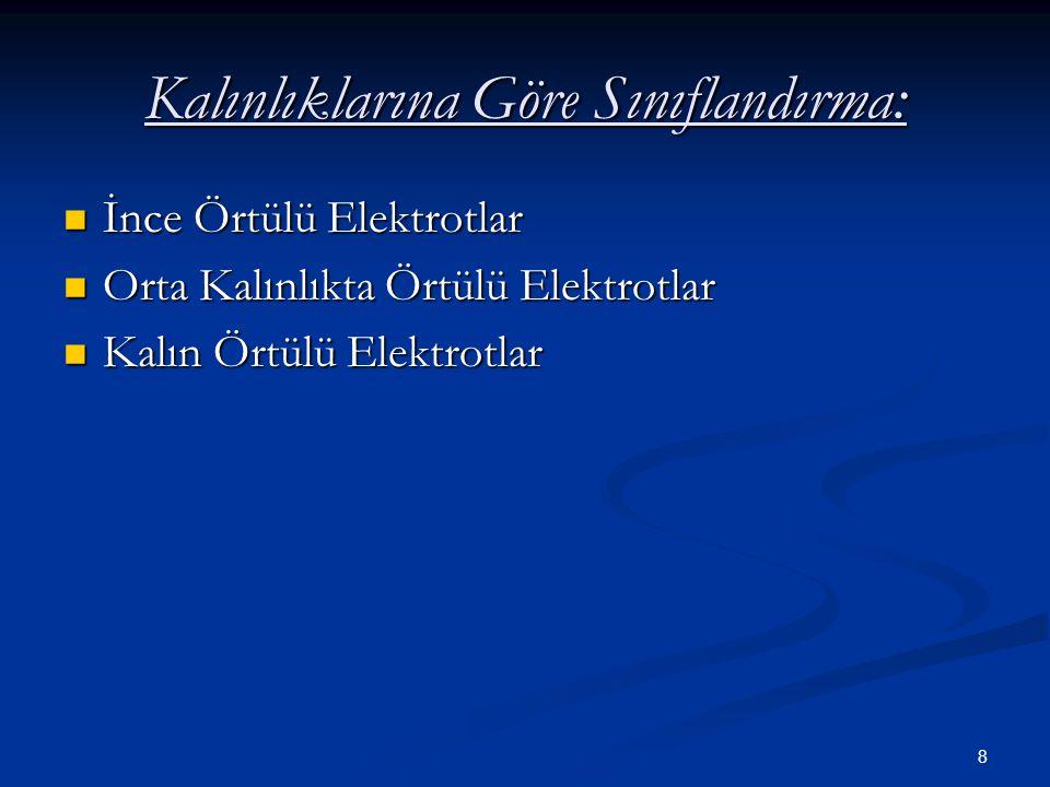 9 Örtü Karakterlerine Göre Sınıflandırma: RUTİL Karakterli Örtülü Elektrotlar RUTİL Karakterli Örtülü Elektrotlar BAZİK Karakterli Örtülü Elektrotlar BAZİK Karakterli Örtülü Elektrotlar SELULOZİK Karakterli Örtülü Elektrotlar SELULOZİK Karakterli Örtülü Elektrotlar ASİT Karakterli Örtülü Elektrotlar ASİT Karakterli Örtülü Elektrotlar DEMİR TOZLU Elektrotlar DEMİR TOZLU Elektrotlar