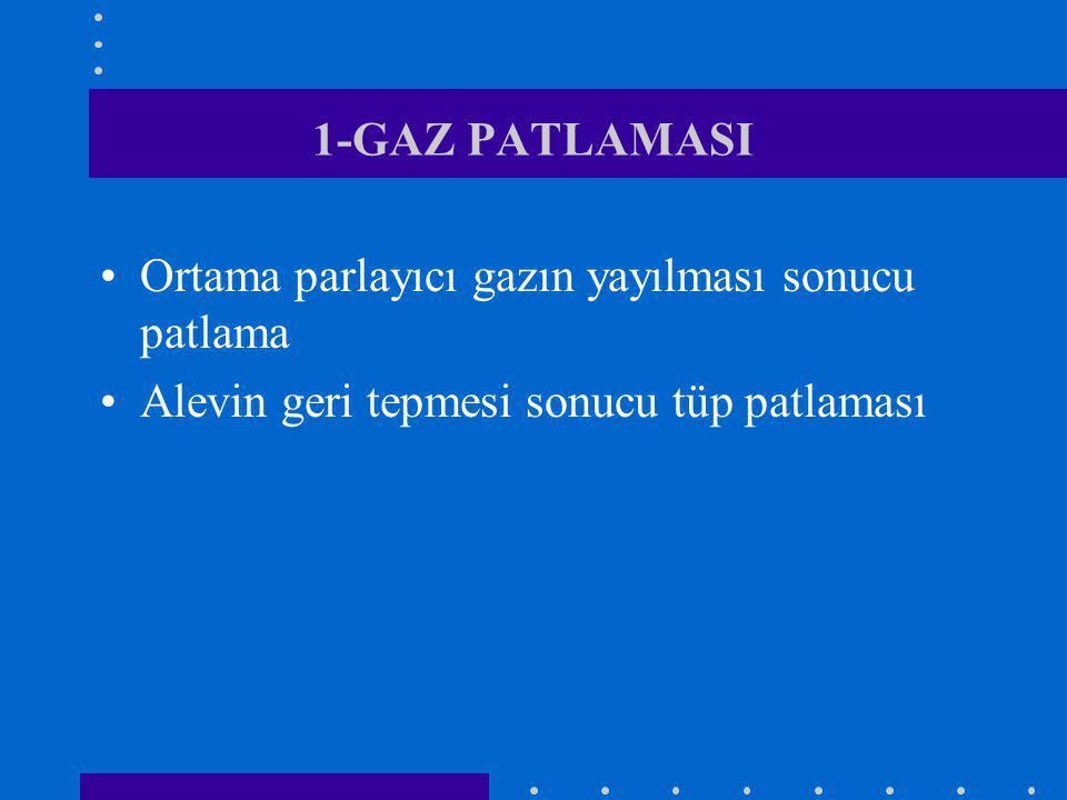 1-GAZ PATLAMASI Ortama parlayıcı gazın yayılması sonucu patlama Alevin geri tepmesi sonucu tüp patlaması