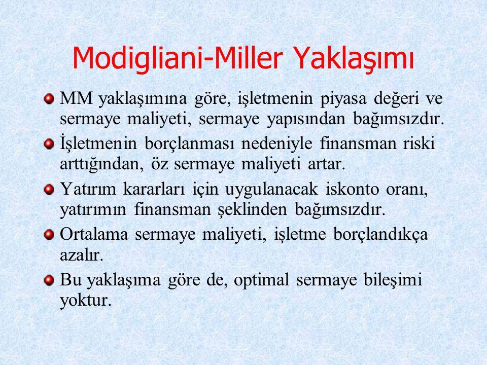 Modigliani-Miller Yaklaşımı MM yaklaşımına göre, işletmenin piyasa değeri ve sermaye maliyeti, sermaye yapısından bağımsızdır.
