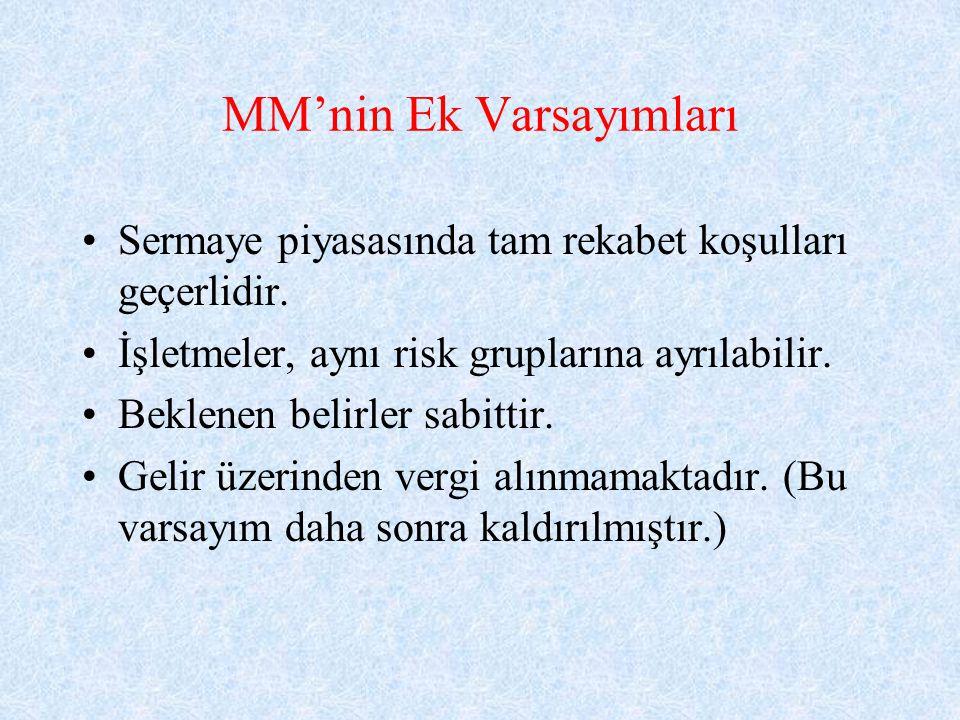 MM'nin Ek Varsayımları Sermaye piyasasında tam rekabet koşulları geçerlidir.