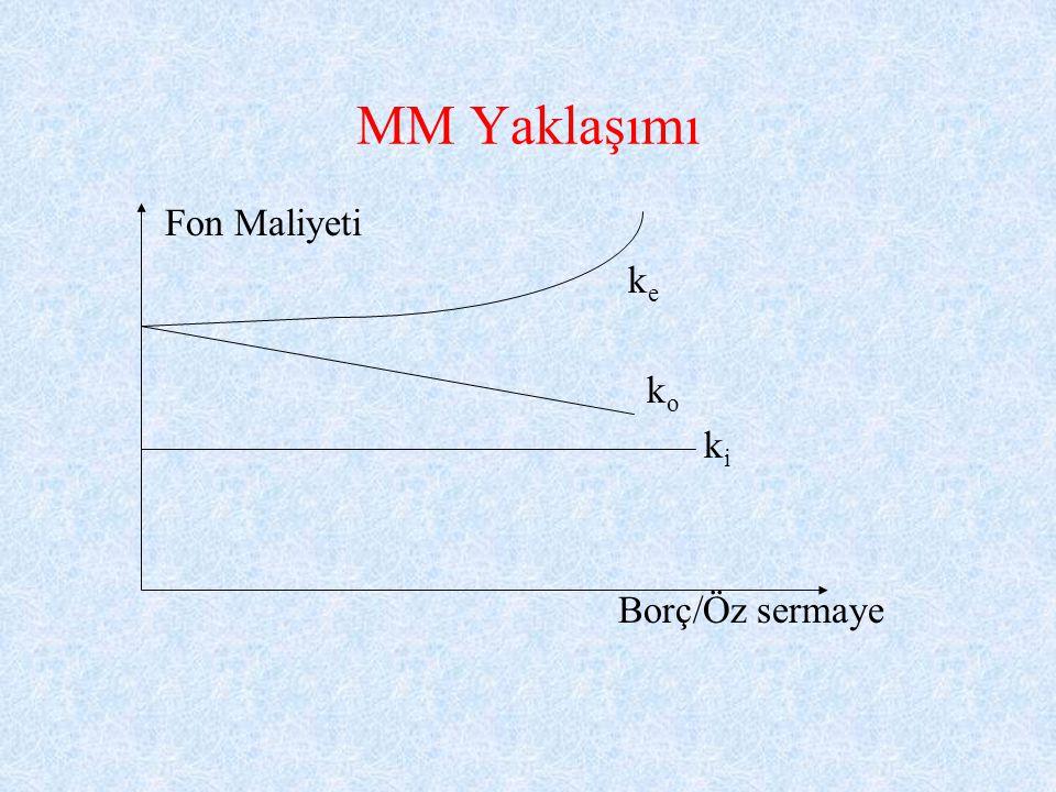 MM Yaklaşımı Fon Maliyeti k e k o k i Borç/Öz sermaye