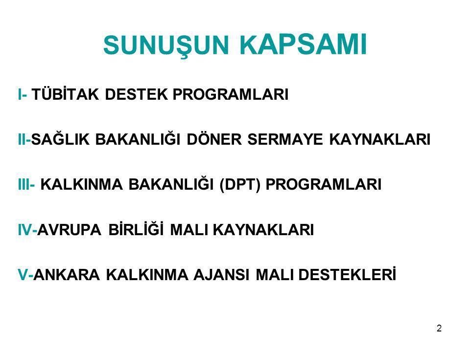 4.1-Katılım Öncesi Malı Yardım Aracı (IPA) (AB Bakanlığı, S.B.