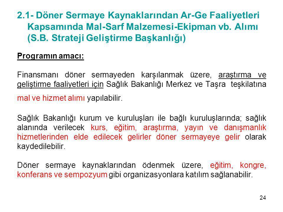 2.1- Döner Sermaye Kaynaklarından Ar-Ge Faaliyetleri Kapsamında Mal-Sarf Malzemesi-Ekipman vb. Alımı (S.B. Strateji Geliştirme Başkanlığı) Programın a