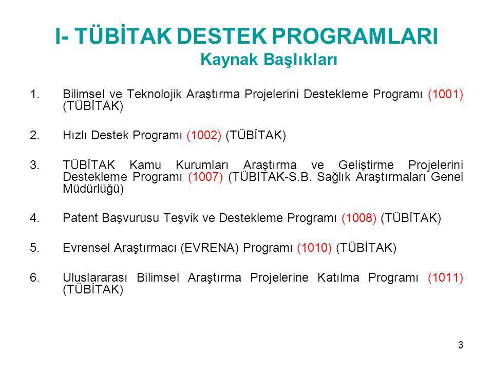 I- TÜBİTAK DESTEK PROGRAMLARI Kaynak Başlıkları 1.Bilimsel ve Teknolojik Araştırma Projelerini Destekleme Programı (1001) (TÜBİTAK) 2.Hızlı Destek Pro