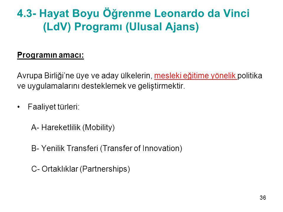 4.3- Hayat Boyu Öğrenme Leonardo da Vinci (LdV) Programı (Ulusal Ajans) Programın amacı: Avrupa Birliği'ne üye ve aday ülkelerin, mesleki eğitime yöne