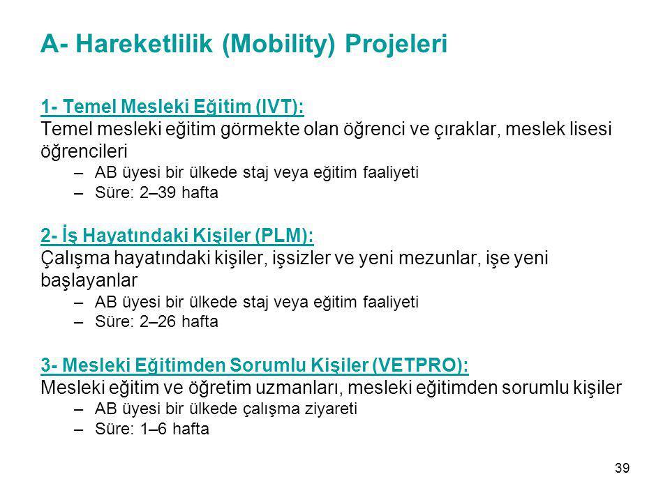 A- Hareketlilik (Mobility) Projeleri 1- Temel Mesleki Eğitim (IVT): Temel mesleki eğitim görmekte olan öğrenci ve çıraklar, meslek lisesi öğrencileri