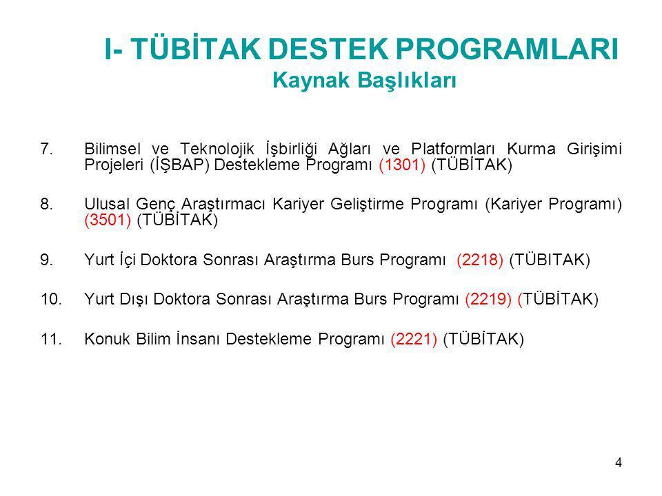 5.2- 2012 Yılı Teknik Destek (TD) Programı Son Başvuru Tarihi: Başvuru Dönemleri: I.