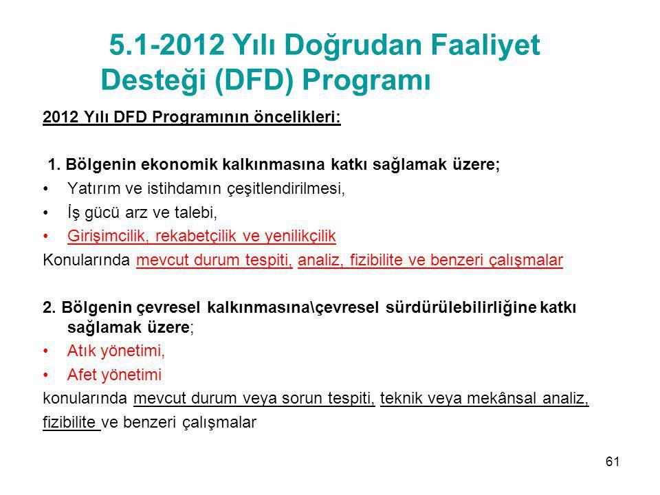 5.1-2012 Yılı Doğrudan Faaliyet Desteği (DFD) Programı 2012 Yılı DFD Programının öncelikleri: 1. Bölgenin ekonomik kalkınmasına katkı sağlamak üzere;