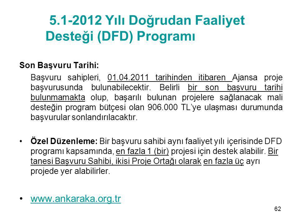 5.1-2012 Yılı Doğrudan Faaliyet Desteği (DFD) Programı Son Başvuru Tarihi: Başvuru sahipleri, 01.04.2011 tarihinden itibaren Ajansa proje başvurusunda