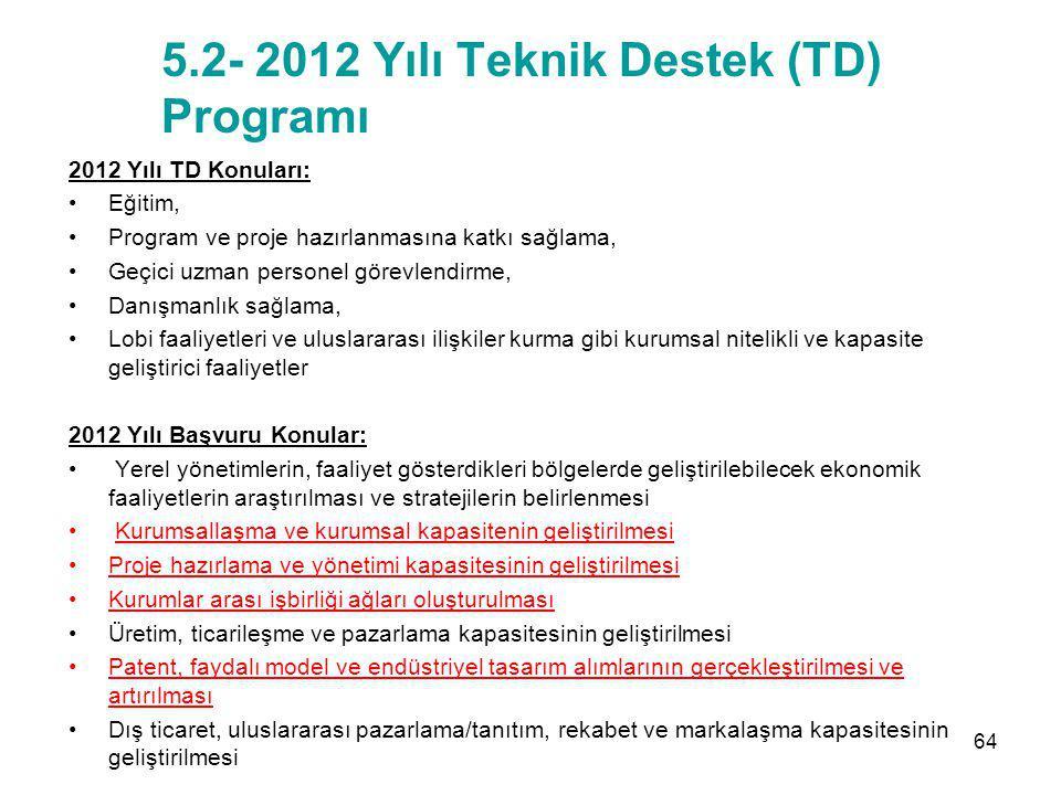 5.2- 2012 Yılı Teknik Destek (TD) Programı 2012 Yılı TD Konuları: Eğitim, Program ve proje hazırlanmasına katkı sağlama, Geçici uzman personel görevle