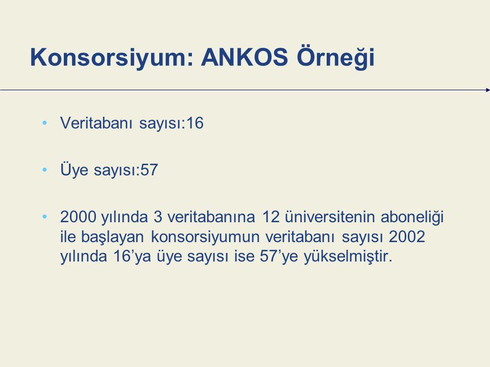 Konsorsiyum: ANKOS Örneği Veritabanı sayısı:16 Üye sayısı:57 2000 yılında 3 veritabanına 12 üniversitenin aboneliği ile başlayan konsorsiyumun veritabanı sayısı 2002 yılında 16'ya üye sayısı ise 57'ye yükselmiştir.