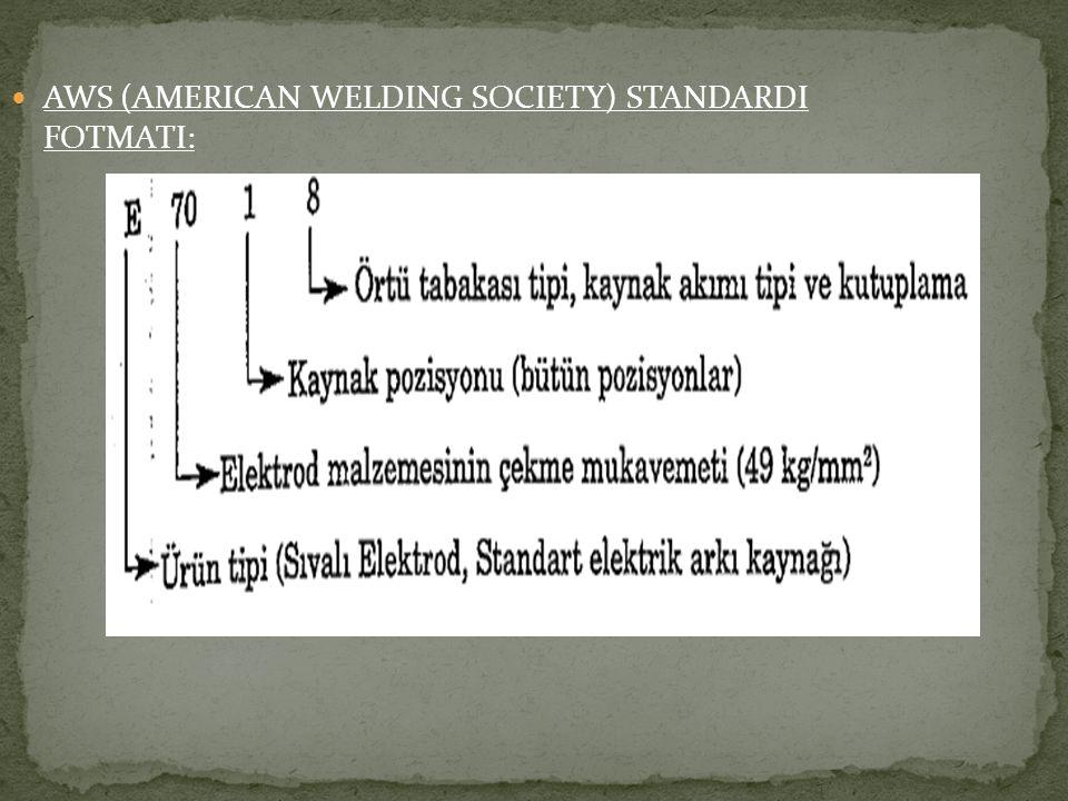 AWS (AMERICAN WELDING SOCIETY) STANDARDI FOTMATI: