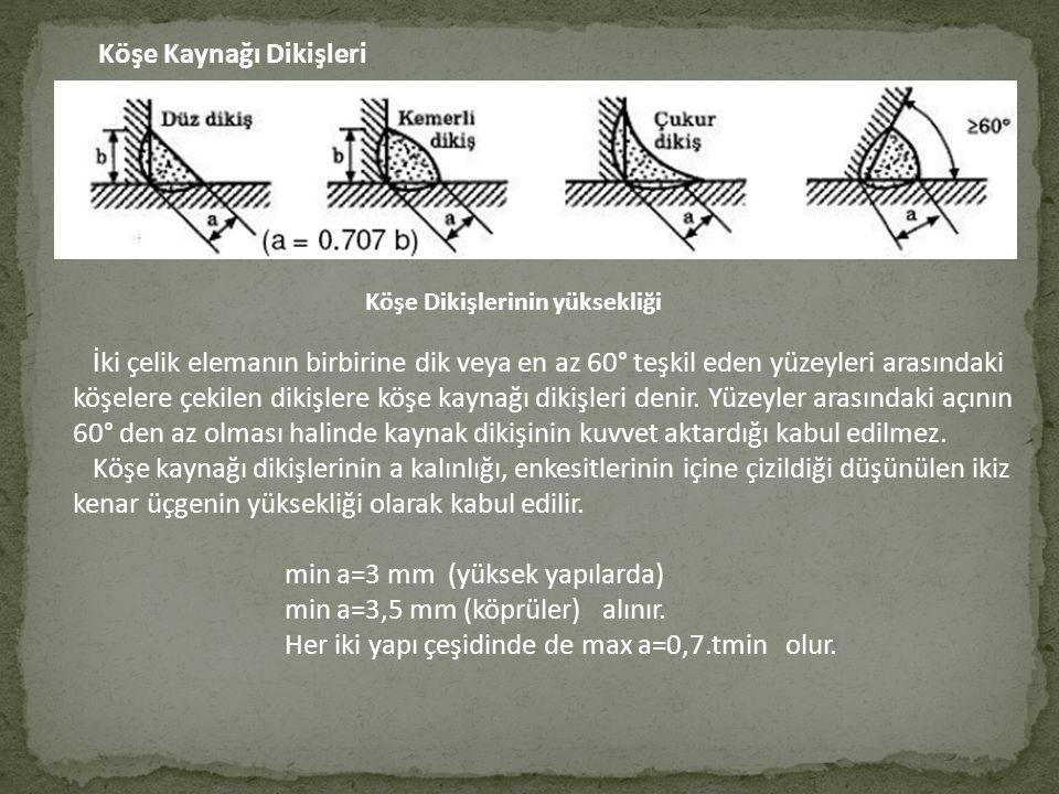 Köşe Dikişlerinin yüksekliği Köşe Kaynağı Dikişleri İki çelik elemanın birbirine dik veya en az 60° teşkil eden yüzeyleri arasındaki köşelere çekilen dikişlere köşe kaynağı dikişleri denir.