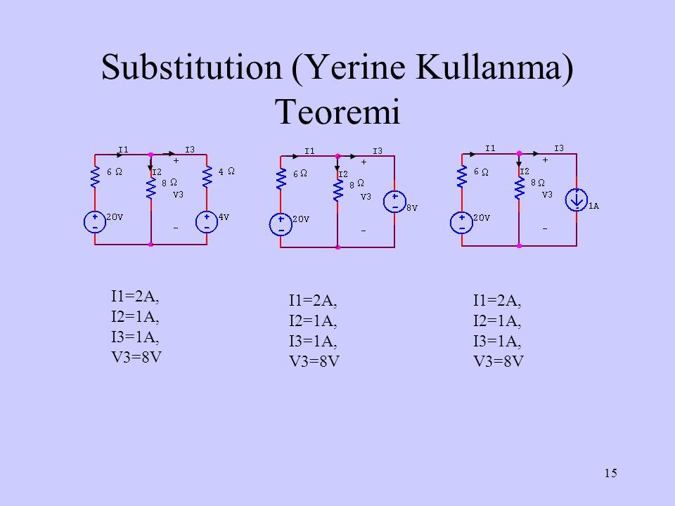 15 Substitution (Yerine Kullanma) Teoremi        I1=2A, I2=1A, I3=1A, V3=8V