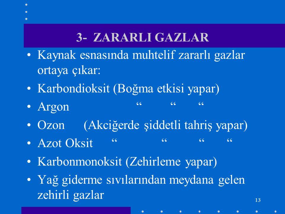 """13 3- ZARARLI GAZLAR Kaynak esnasında muhtelif zararlı gazlar ortaya çıkar: Karbondioksit (Boğma etkisi yapar) Argon """" """" """" Ozon (Akciğerde şiddetli ta"""