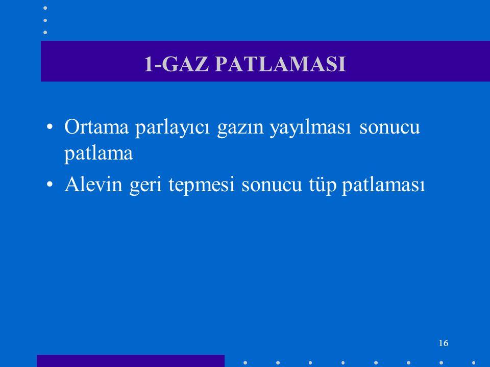 16 1-GAZ PATLAMASI Ortama parlayıcı gazın yayılması sonucu patlama Alevin geri tepmesi sonucu tüp patlaması