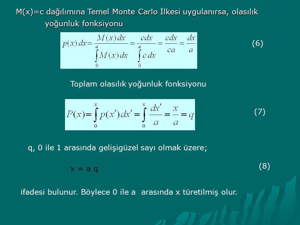 M(x)=c dağılımına Temel Monte Carlo İlkesi uygulanırsa, olasılık yoğunluk fonksiyonu yoğunluk fonksiyonu (6) q, 0 ile 1 arasında gelişigüzel sayı olma