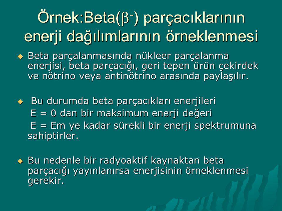 Örnek:Beta(  - ) parçacıklarının enerji dağılımlarının örneklenmesi  Beta parçalanmasında nükleer parçalanma enerjisi, beta parçacığı, geri tepen ür