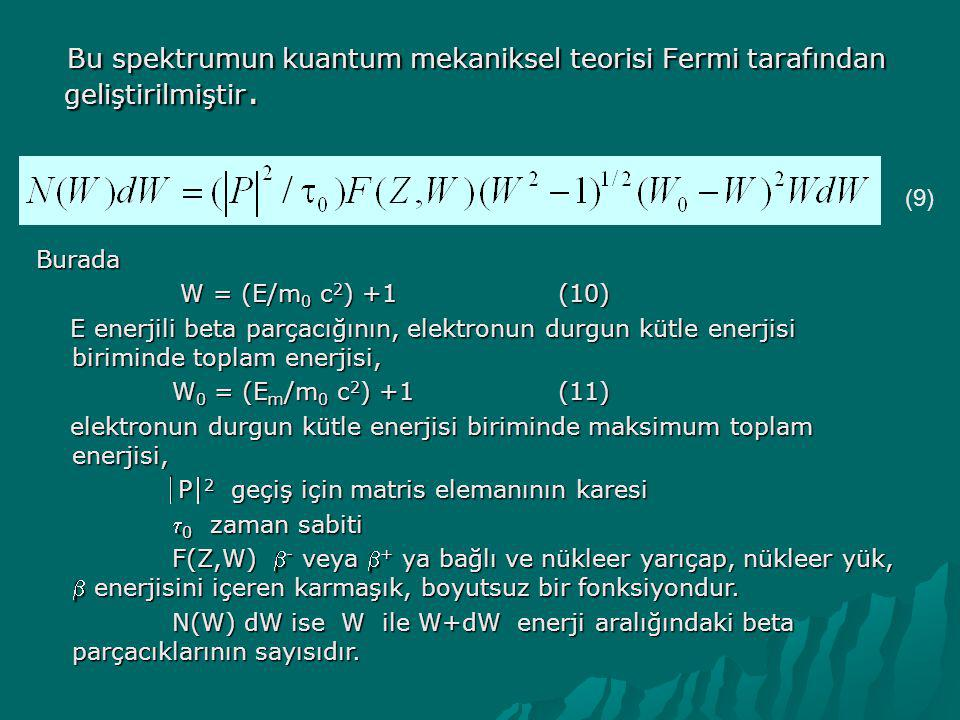 Bu spektrumun kuantum mekaniksel teorisi Fermi tarafından geliştirilmiştir. Bu spektrumun kuantum mekaniksel teorisi Fermi tarafından geliştirilmiştir
