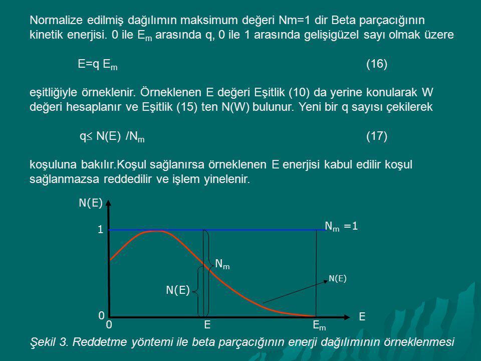 N m =1 N(E) E m 0 N(E) E E NmNm 1 0 Normalize edilmiş dağılımın maksimum değeri Nm=1 dir Beta parçacığının kinetik enerjisi. 0 ile E m arasında q, 0 i
