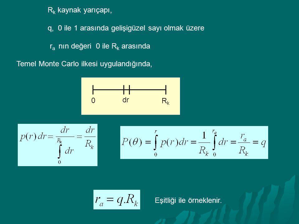 R k kaynak yarıçapı, q, 0 ile 1 arasında gelişigüzel sayı olmak üzere r a nın değeri 0 ile R k arasında Temel Monte Carlo ilkesi uygulandığında, 0 RkR