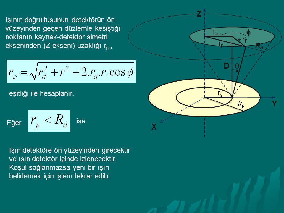 rara D   rara r rprp X Y Z Işının doğrultusunun detektörün ön yüzeyinden geçen düzlemle kesiştiği noktanın kaynak-detektör simetri ekseninden (Z eks