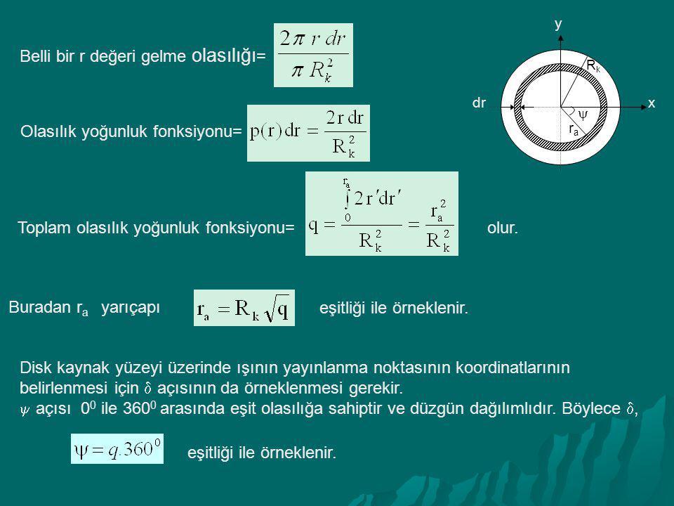 Belli bir r değeri gelme olasılığı = RkRk rara drx y  Olasılık yoğunluk fonksiyonu= Toplam olasılık yoğunluk fonksiyonu=olur. Buradan r a yarıçapı eş