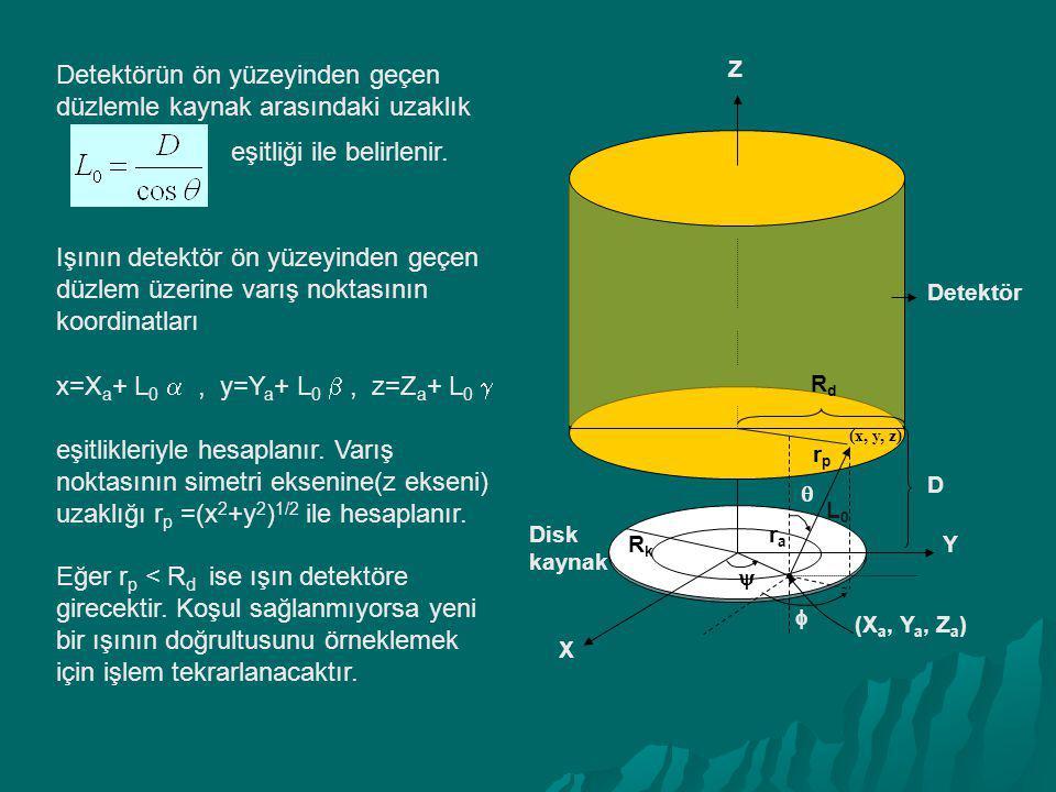 Detektörün ön yüzeyinden geçen düzlemle kaynak arasındaki uzaklık eşitliği ile belirlenir. Işının detektör ön yüzeyinden geçen düzlem üzerine varış no