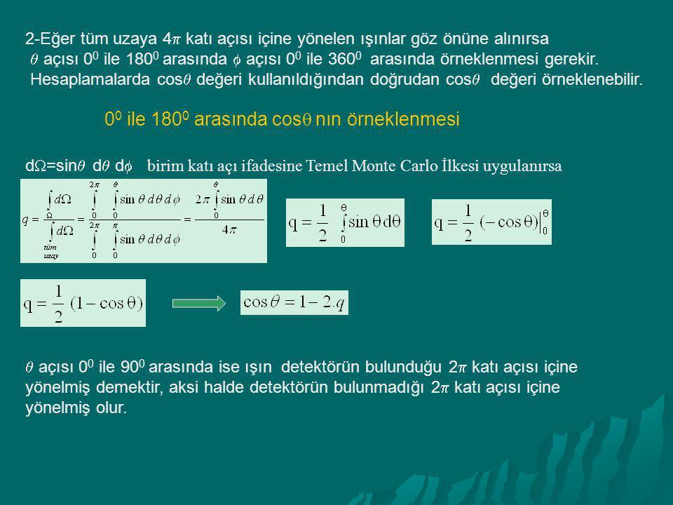 2-Eğer tüm uzaya 4  katı açısı içine yönelen ışınlar göz önüne alınırsa  açısı 0 0 ile 180 0 arasında  açısı 0 0 ile 360 0 arasında örneklenmesi ge