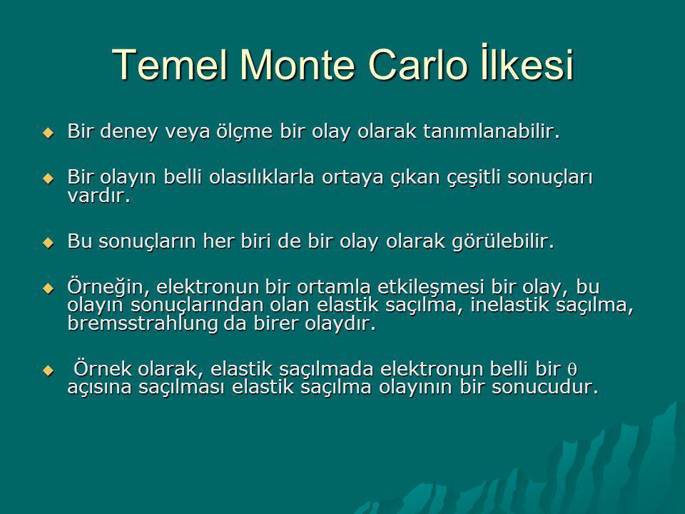 Temel Monte Carlo İlkesi  Bir deney veya ölçme bir olay olarak tanımlanabilir.  Bir olayın belli olasılıklarla ortaya çıkan çeşitli sonuçları vardır