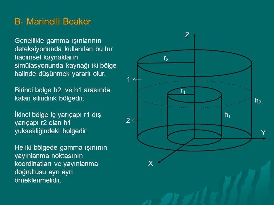 B- Marinelli Beaker Genellikle gamma ışınlarının deteksiyonunda kullanılan bu tür hacimsel kaynakların simülasyonunda kaynağı iki bölge halinde düşünm