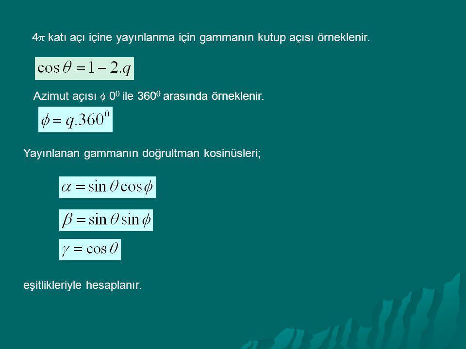 4  katı açı içine yayınlanma için gammanın kutup açısı örneklenir. Azimut açısı  0 0 ile 360 0 arasında örneklenir. Yayınlanan gammanın doğrultman k