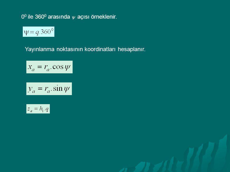 Yayınlanma noktasının koordinatları hesaplanır. 0 0 ile 360 0 arasında  açısı örneklenir.