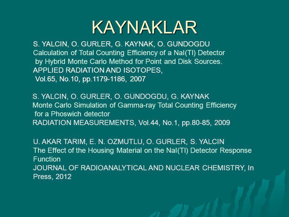 KAYNAKLAR S. YALCIN, O. GURLER, G. KAYNAK, O. GUNDOGDU Calculation of Total Counting Efficiency of a NaI(Tl) Detector by Hybrid Monte Carlo Method for