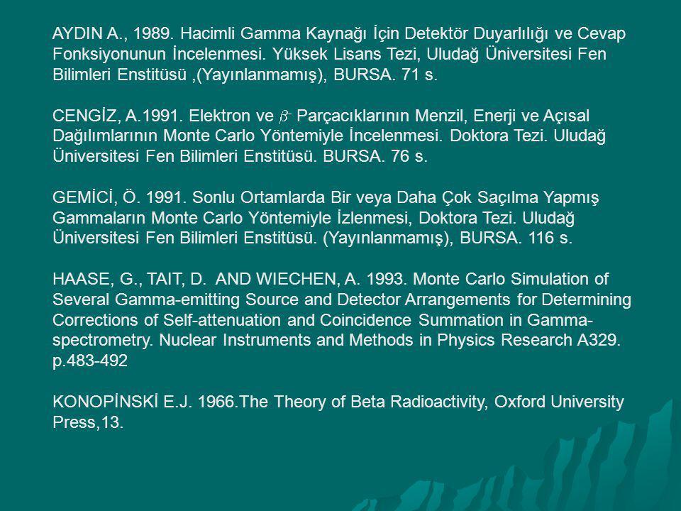 AYDIN A., 1989. Hacimli Gamma Kaynağı İçin Detektör Duyarlılığı ve Cevap Fonksiyonunun İncelenmesi. Yüksek Lisans Tezi, Uludağ Üniversitesi Fen Biliml