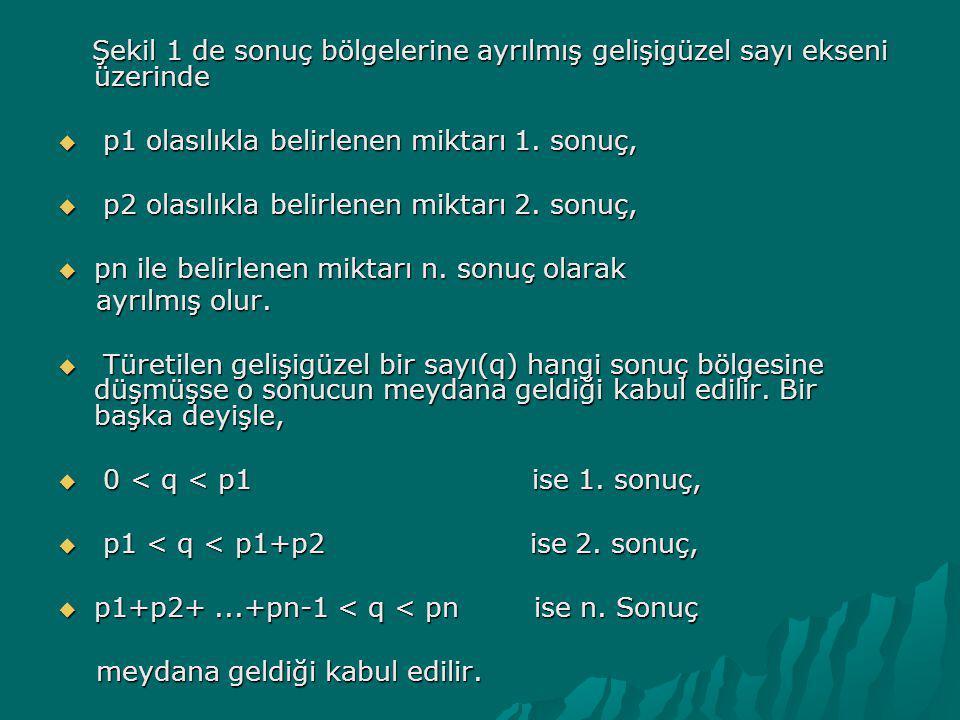Şekil 1 de sonuç bölgelerine ayrılmış gelişigüzel sayı ekseni üzerinde Şekil 1 de sonuç bölgelerine ayrılmış gelişigüzel sayı ekseni üzerinde  p1 ola