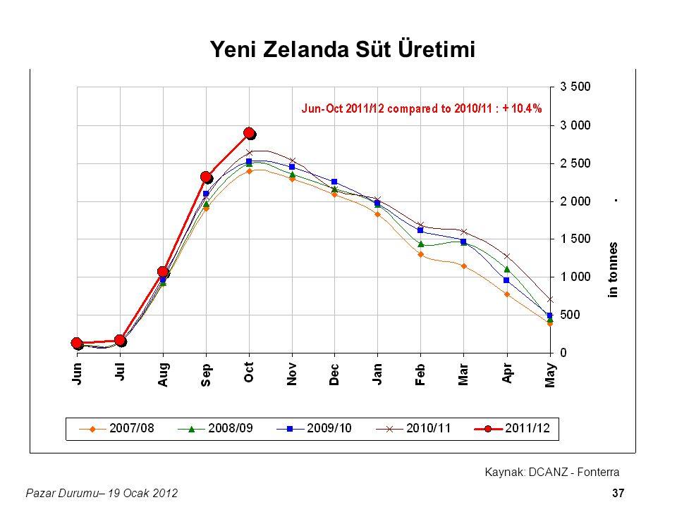 37 Kaynak: DCANZ - Fonterra Pazar Durumu– 19 Ocak 2012 Yeni Zelanda Süt Üretimi