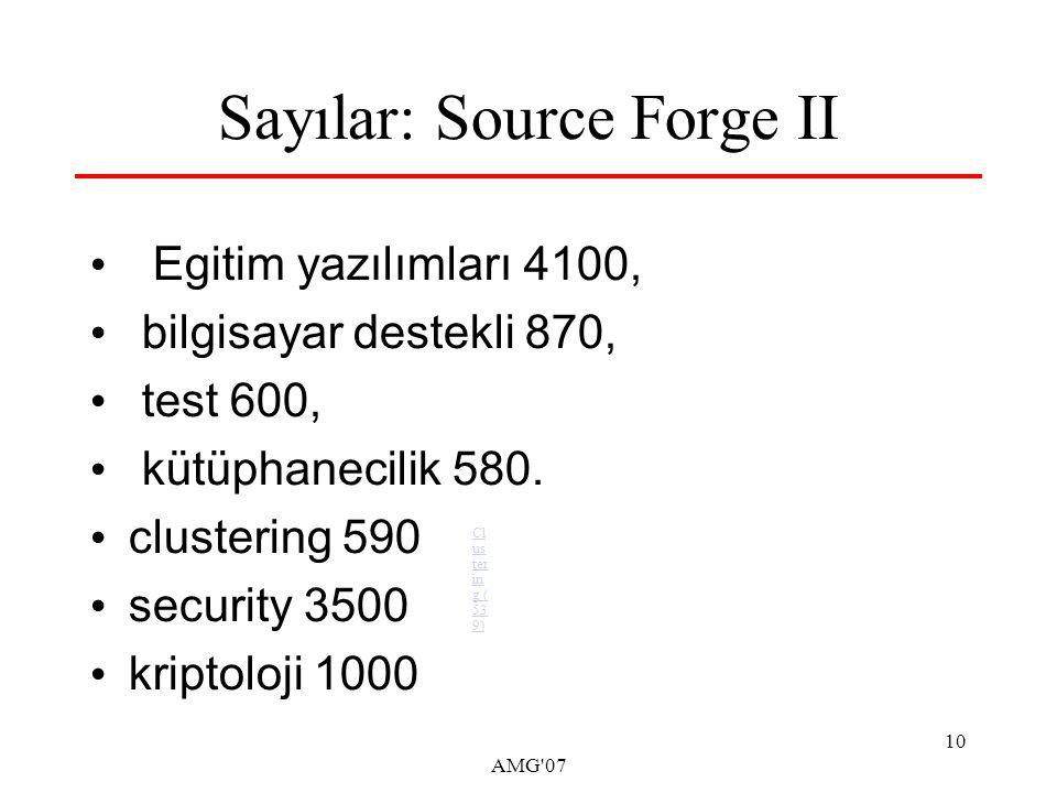 AMG 07 10 Sayılar: Source Forge II Egitim yazılımları 4100, bilgisayar destekli 870, test 600, kütüphanecilik 580.